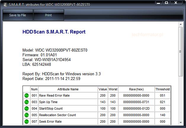 HDDScan SMART