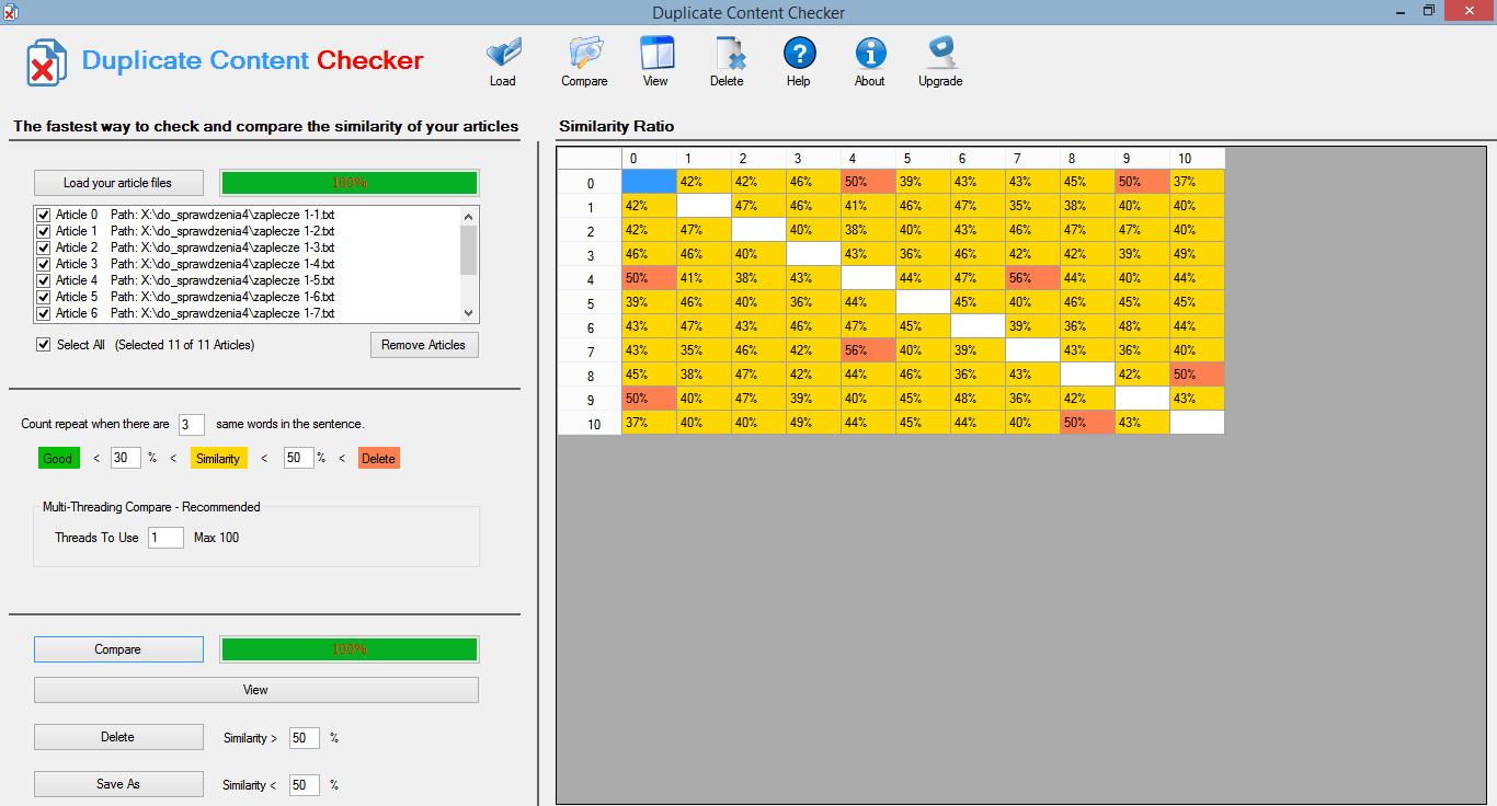 Duplicate Content Checker - teksty synonimizowane