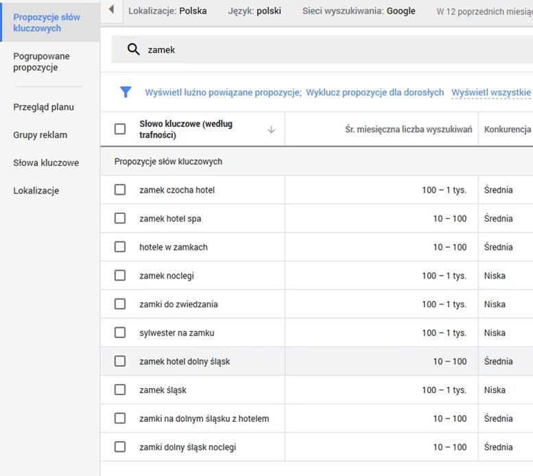 Planer słów kluczowych Google