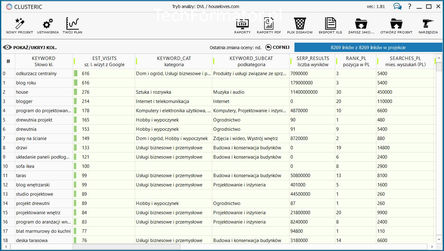 Dane o widoczności domeny